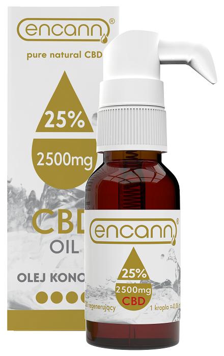 Potentialul anti-inflamator al uleiului de CBD